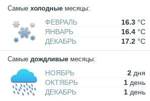 температура воды в Торревьехе